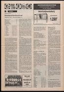 GAZET VAN ZELE 1981-11-20 p4